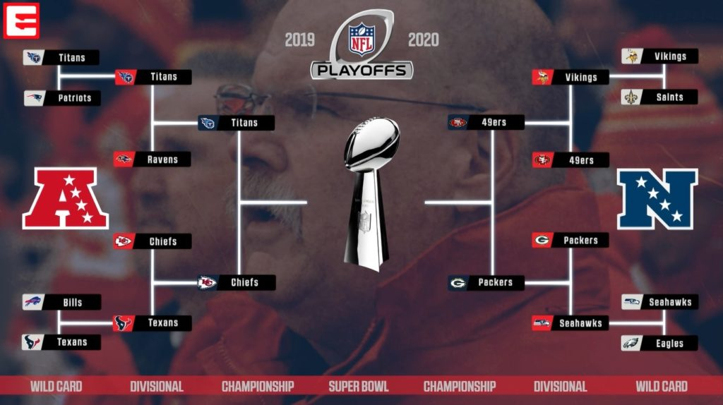 NFL Conference Championship