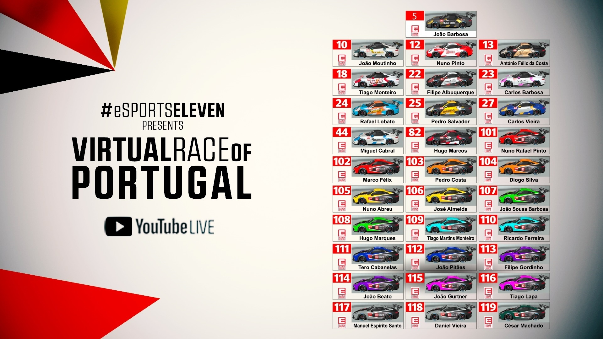 Virtual Race of Portugal
